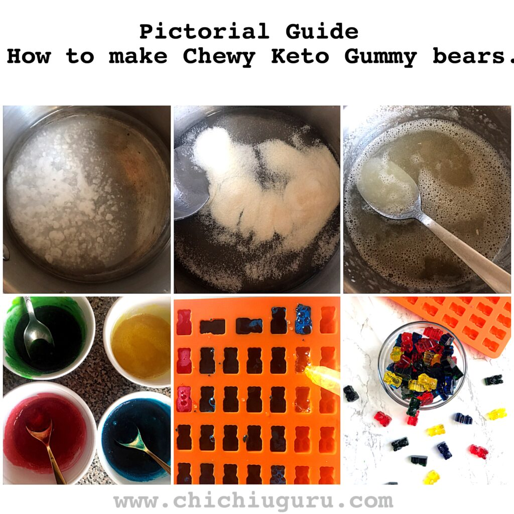 Pictorial steps Keto gummy bears